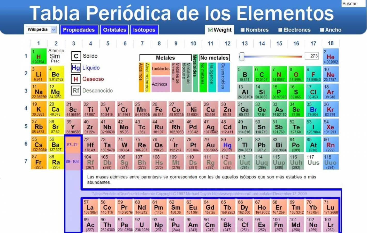 Te acords de la tabla peridica hallaron el elemento 113 mendoza lo confirm un equipo japons y el elemento se denomina uruntrio urtaz Images